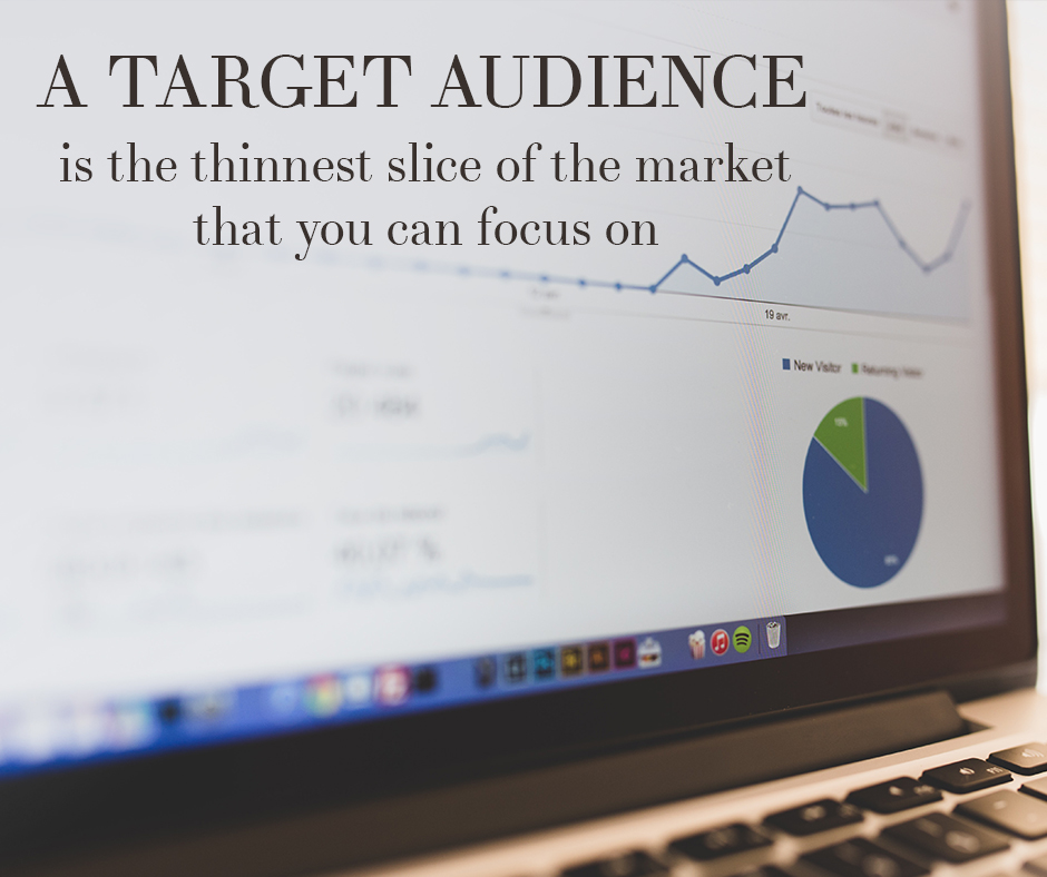 Biz Practice to Increase Productivity – Know Your target